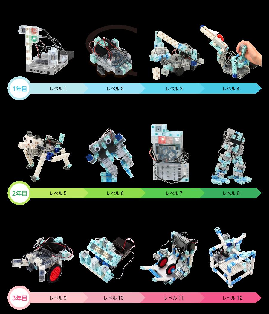 エジソンアカデミー ロボットプログラミング教室5